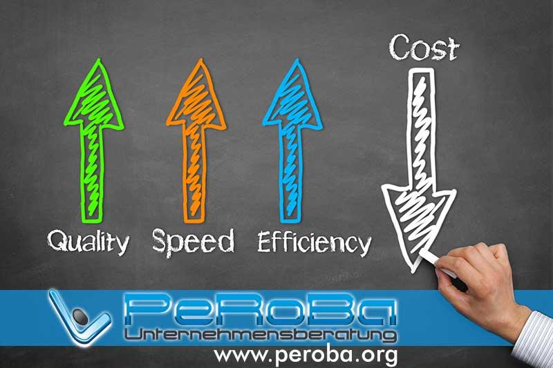Quality management automotive